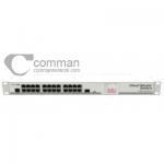 MikroTik Cloud Router Switch CRS125-24G-1S-RM ราคาถูก